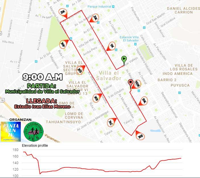 Villa el salvador 10k 2017 running 4 peru for Plano de villa el salvador