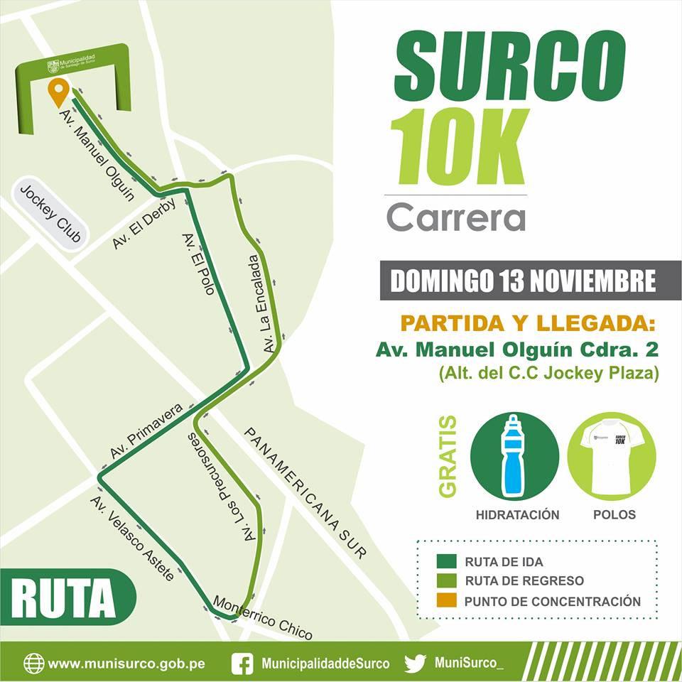 Mapa de la Ruta de la Carrera Surco 10K 2016